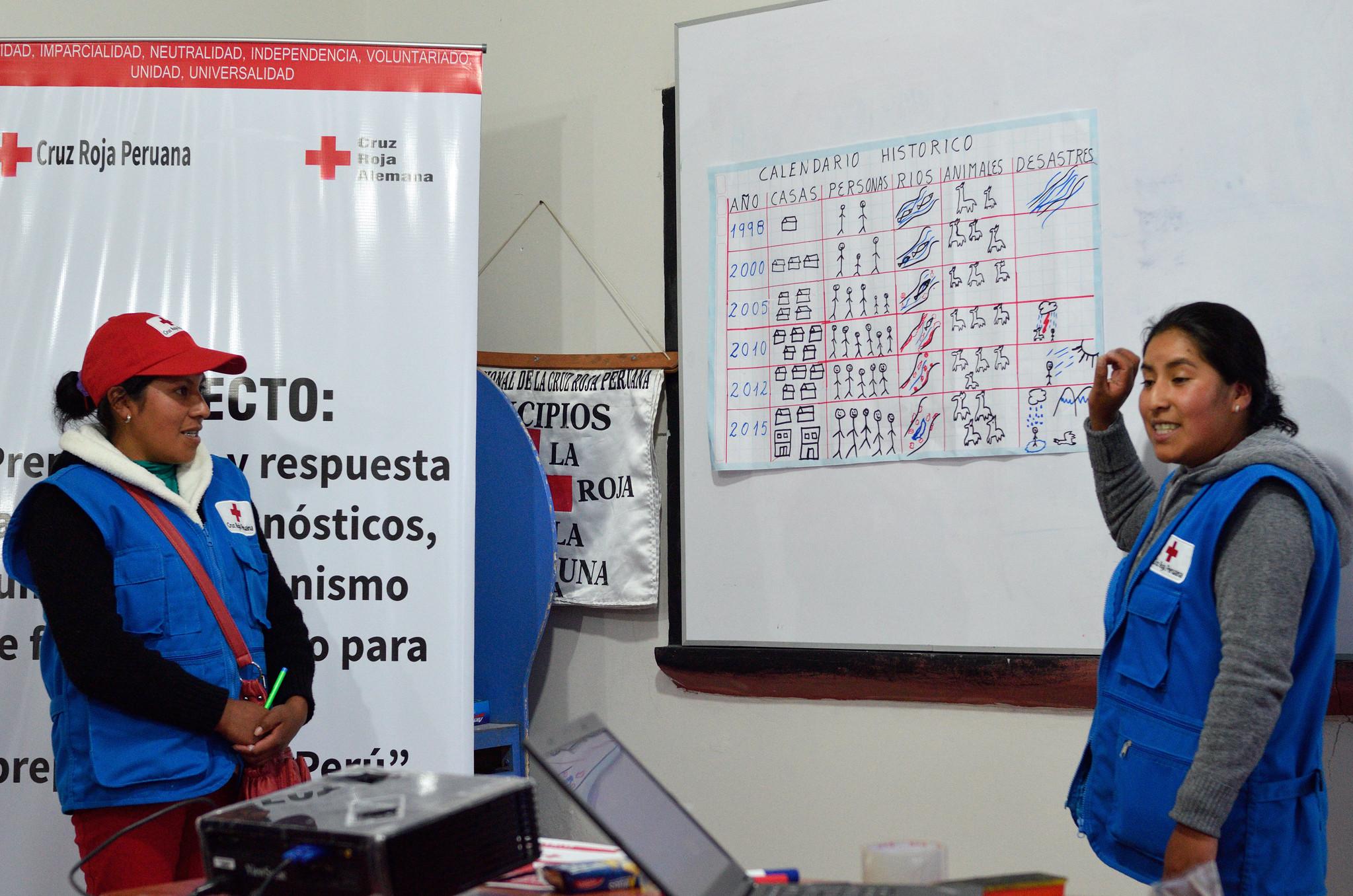 Cruz Roja Peruana: Calendario histórico de olas de frío © GRC
